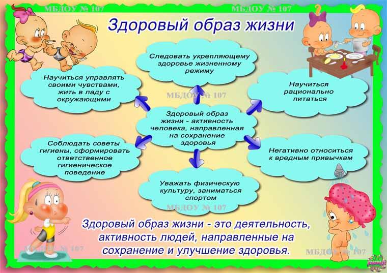 Конкурсы для младших школьников по здоровому образу жизни